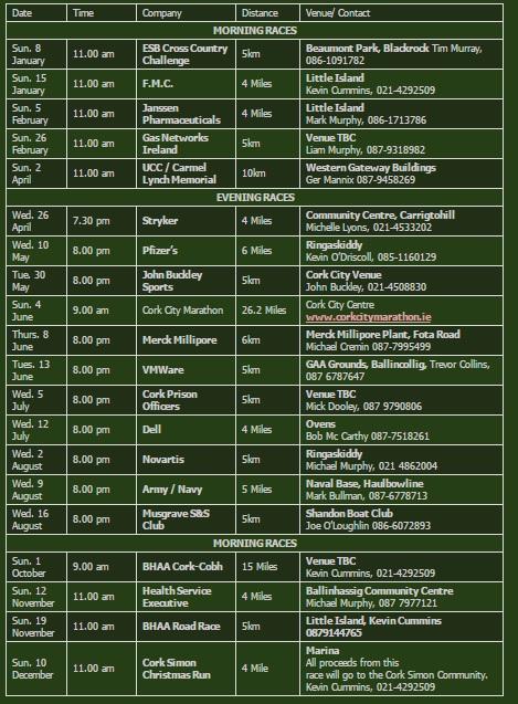 Cork BHAA 2017 Calendar. Subject to change. Always check CorkBHAA.com before a race.
